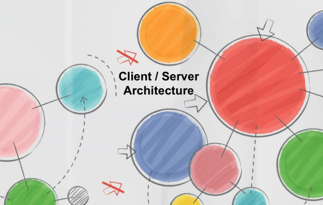 client/server architecture image
