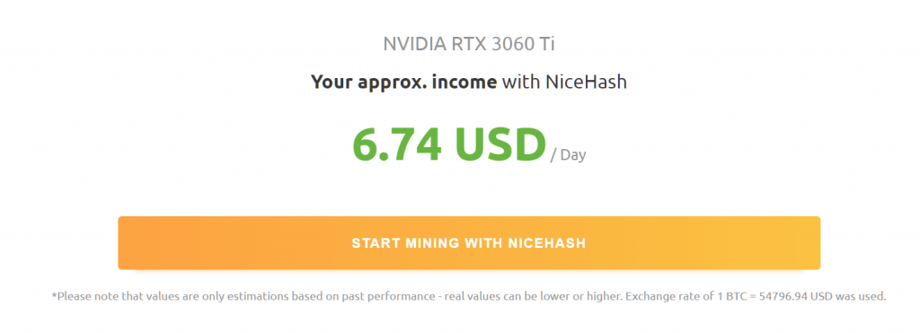 RTX 3060 TI Mining Estimate